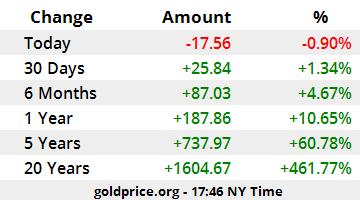 سعر الذهب في المانيا, عرب ألمانيا