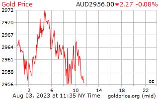 1 hari emas harga per auns dalam dolar Australia