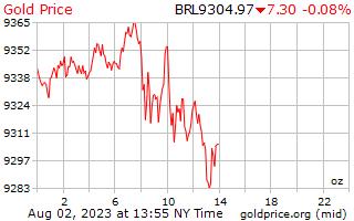 1 일 골드 브라질 헛소리 아냐 진짜 야에 온스 당 가격