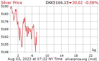 1 день серебро Цена за килограмм в Датская крона