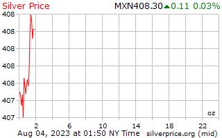 1 dia de prata preço por onça em Pesos mexicanos
